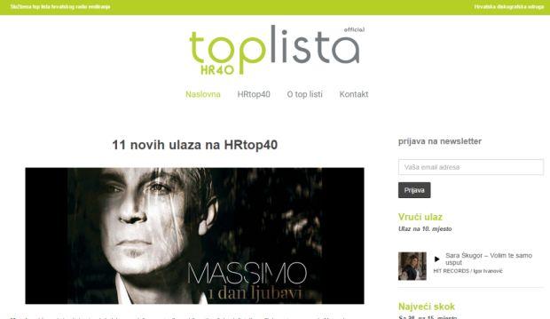 Najbolja top lista slušanosti hrvatske glazbe na novoj web stranici