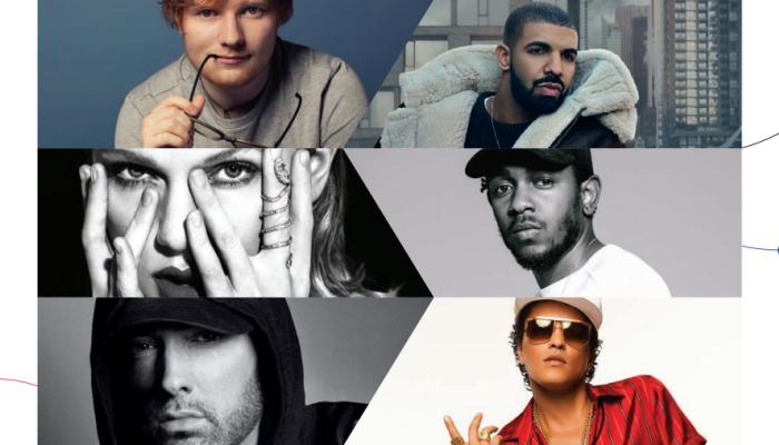 Globalni prihodi glazbene industrije porasli za 8,1 posto
