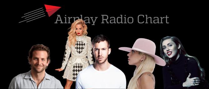 GODIŠNJI AIRPLAY RADIO CHART