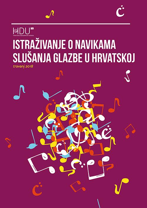 Istraživanje o navikama slušanja glazbe u Hrvatskoj